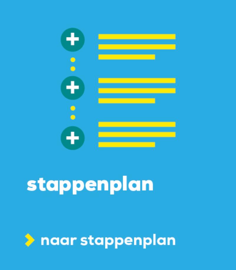 Banner stappenplan